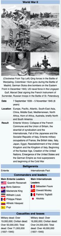World War II Infobox.png