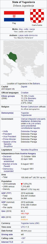 yugoslavia wikibox.png